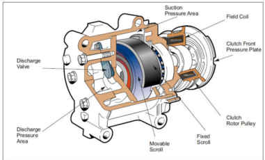 kompresor ac berisik