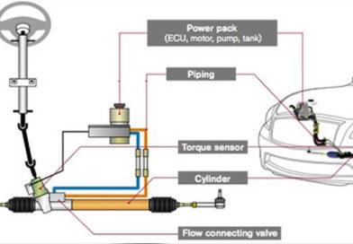 Electric Power Steering EPS semi