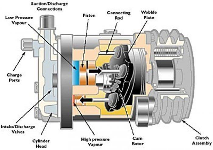 cara kerja kompresor ac mobil