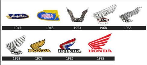 Logo Motor Honda